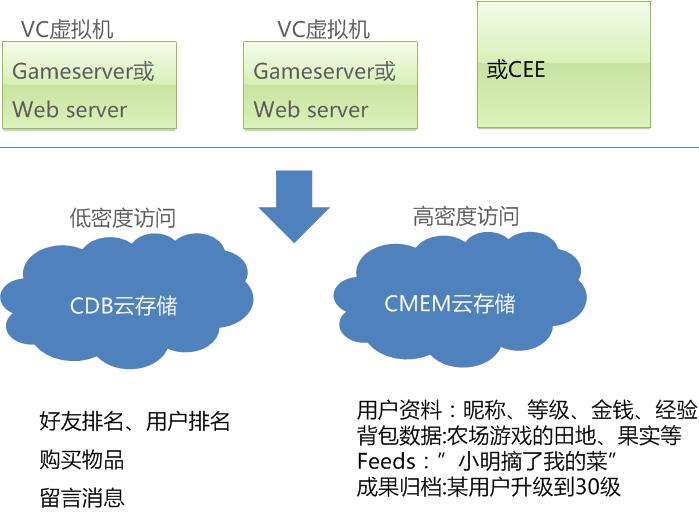 CMEM_CStorage_9.png