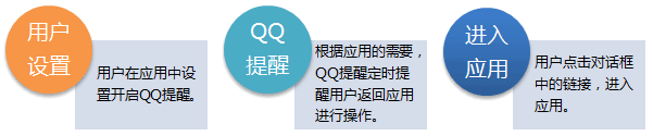 QQ_clock_1.png