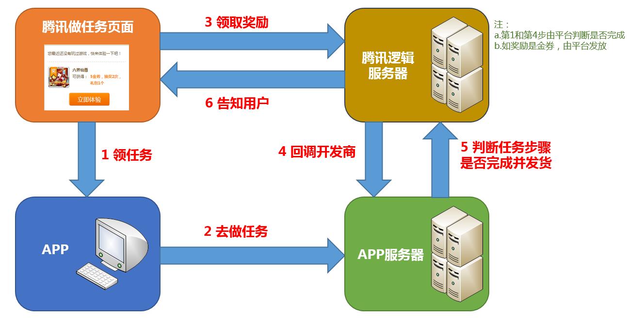 task_market_v3_Development_documents_01.png
