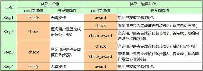 task_market_v3_Development_documents_02.png