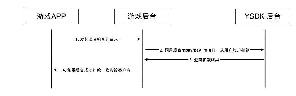 youxibimoshi-04.png